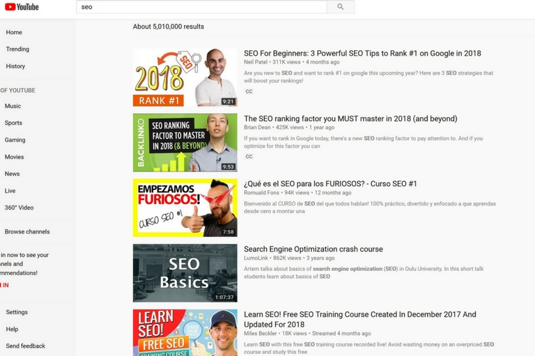 YouTube SEO: Titles