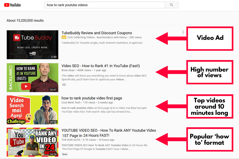 How to rank YouTube videos – top ranking videos in search results