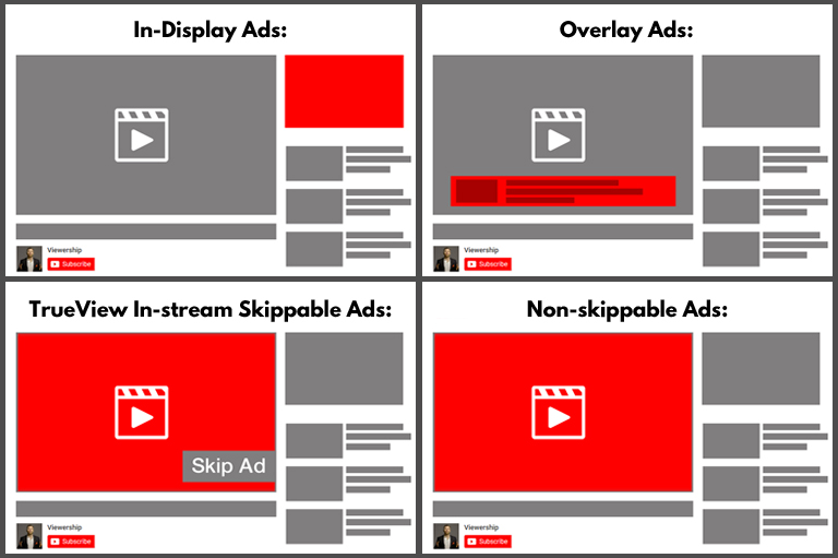 Start a successful YouTube channel – different types of YouTube ads